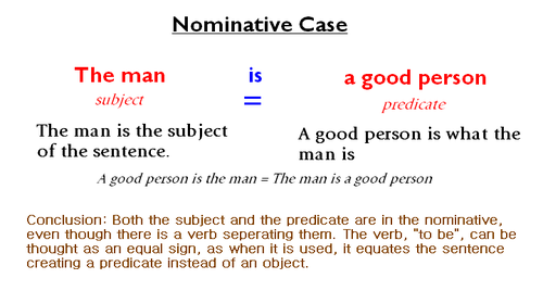 Nominative case urdu meaning of nominative case related imagesvisuals for nominative case stopboris Image collections