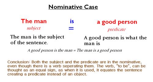 Nominative case urdu meaning of nominative case related imagesvisuals for nominative case stopboris Choice Image