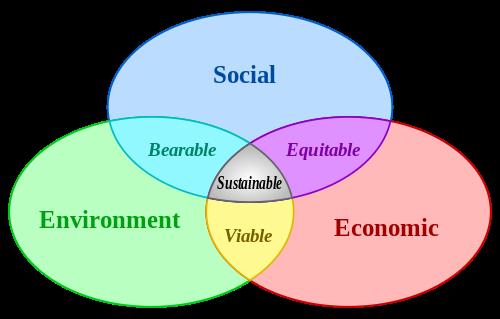 Society Kannada Meaning Of Society